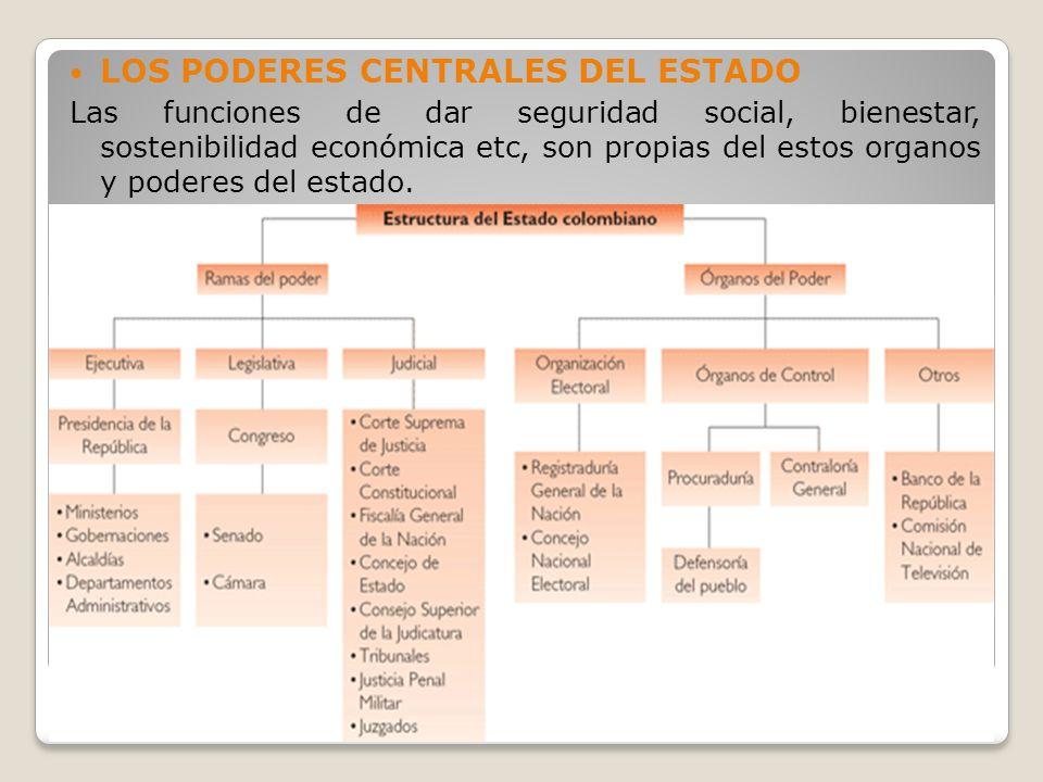LOS PODERES CENTRALES DEL ESTADO