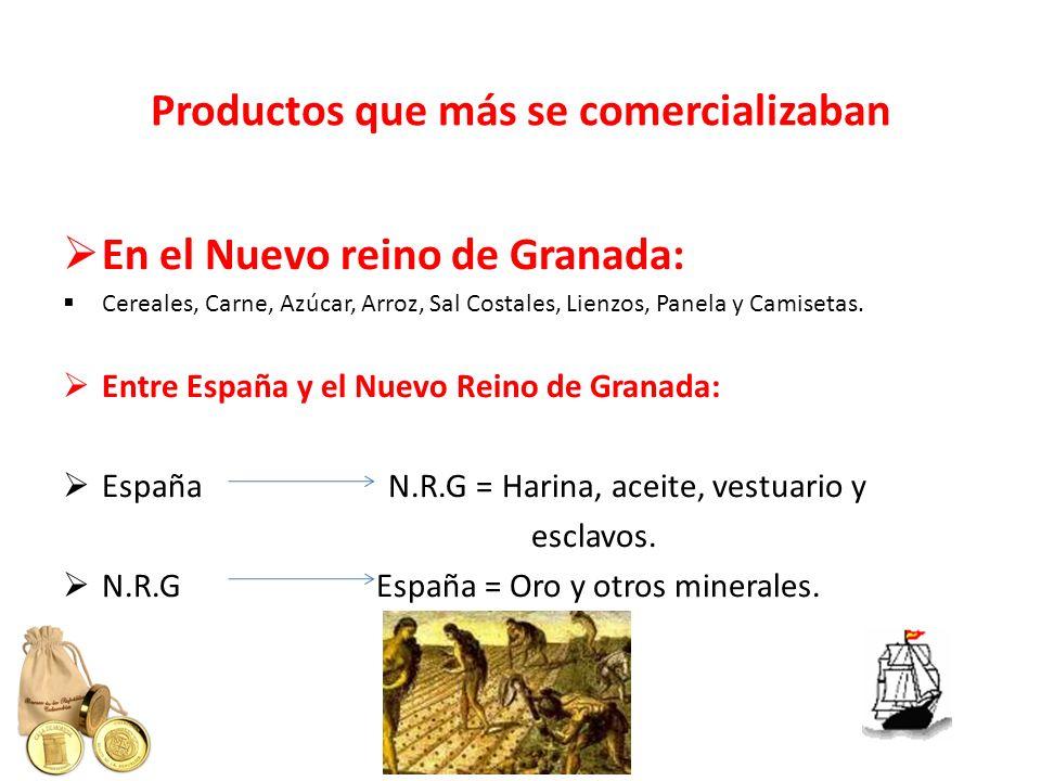 Productos que más se comercializaban