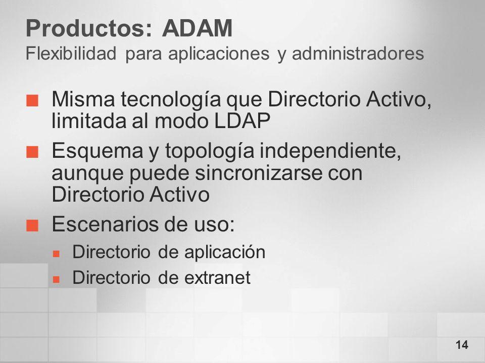 Productos: ADAM Flexibilidad para aplicaciones y administradores