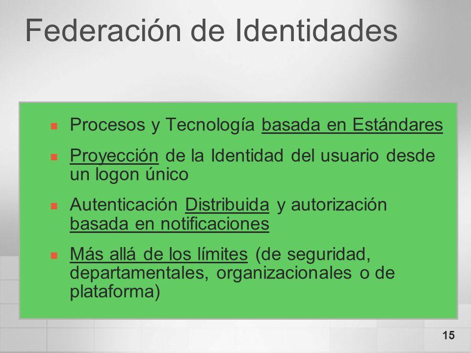 Federación de Identidades