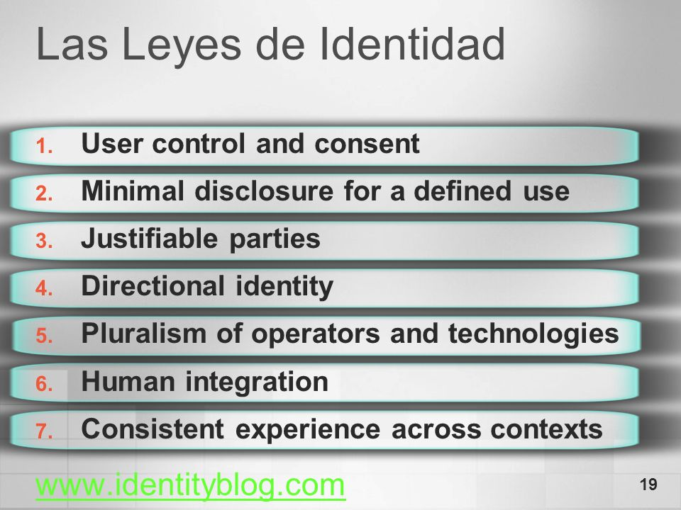 Las Leyes de Identidad www.identityblog.com User control and consent