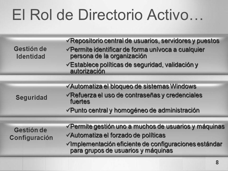 El Rol de Directorio Activo…