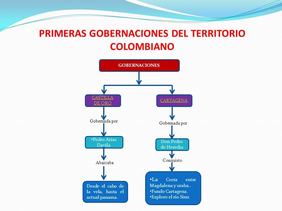 PRIMERAS GOBERNACIONES DEL TERRITORIO COLOMBIANO
