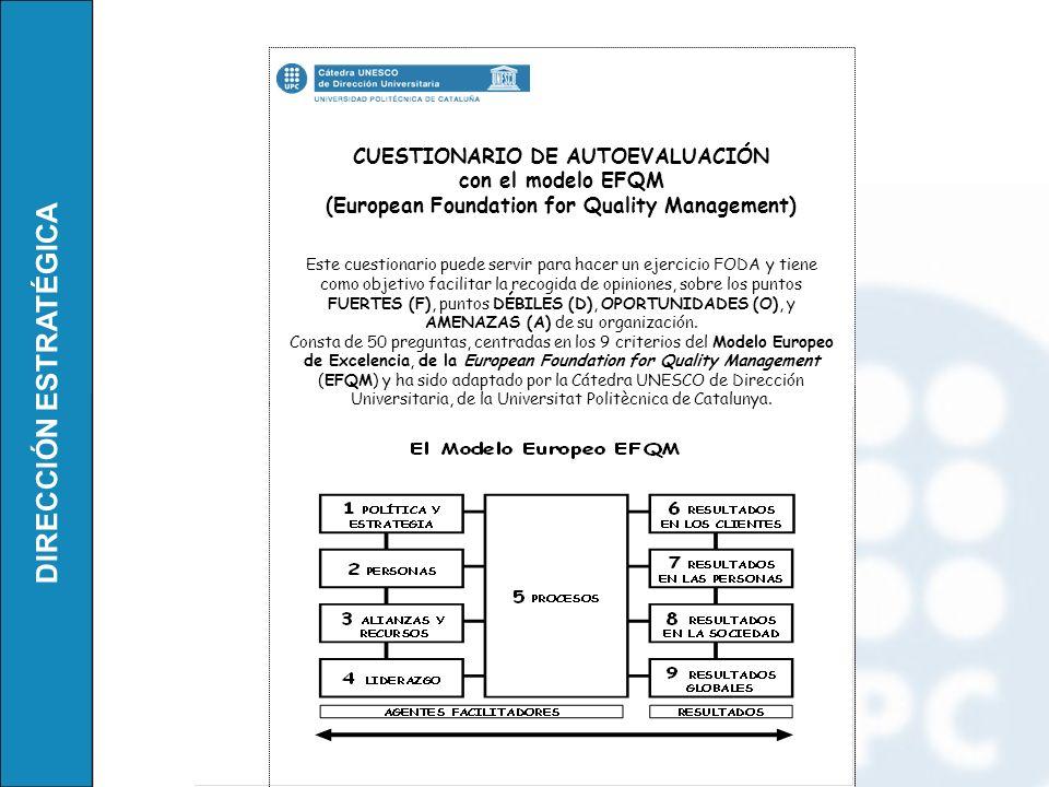 CUESTIONARIO DE AUTOEVALUACIÓN con el modelo EFQM