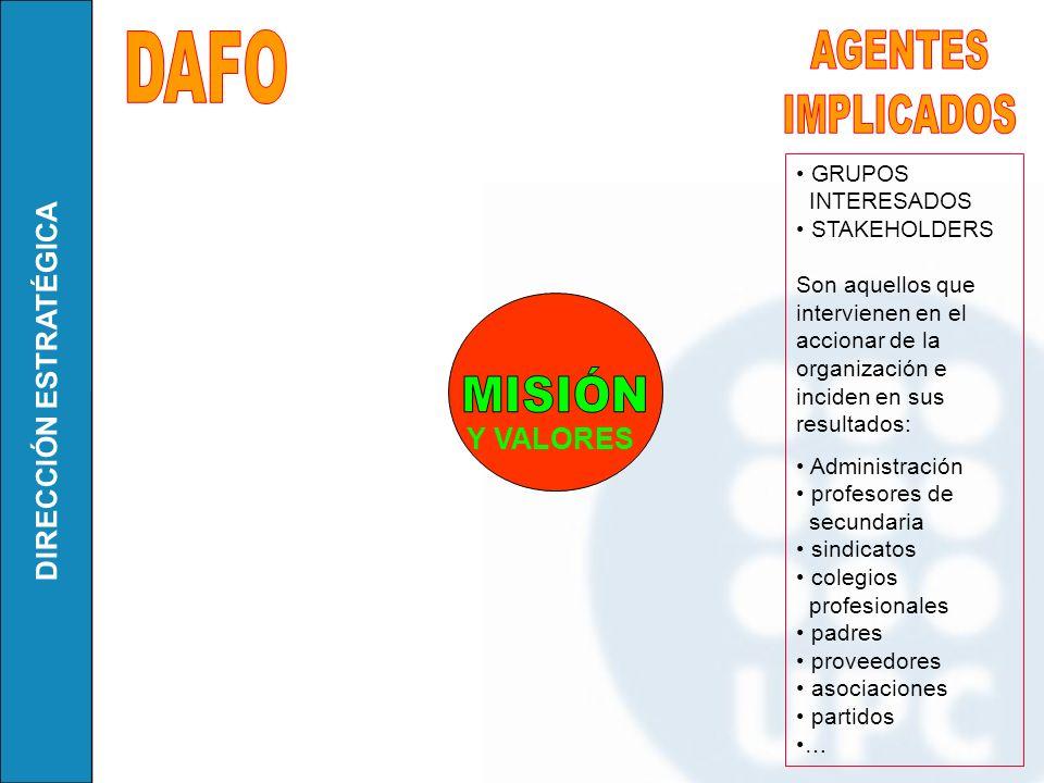DAFO AGENTES IMPLICADOS MISIÓN Y VALORES GRUPOS INTERESADOS