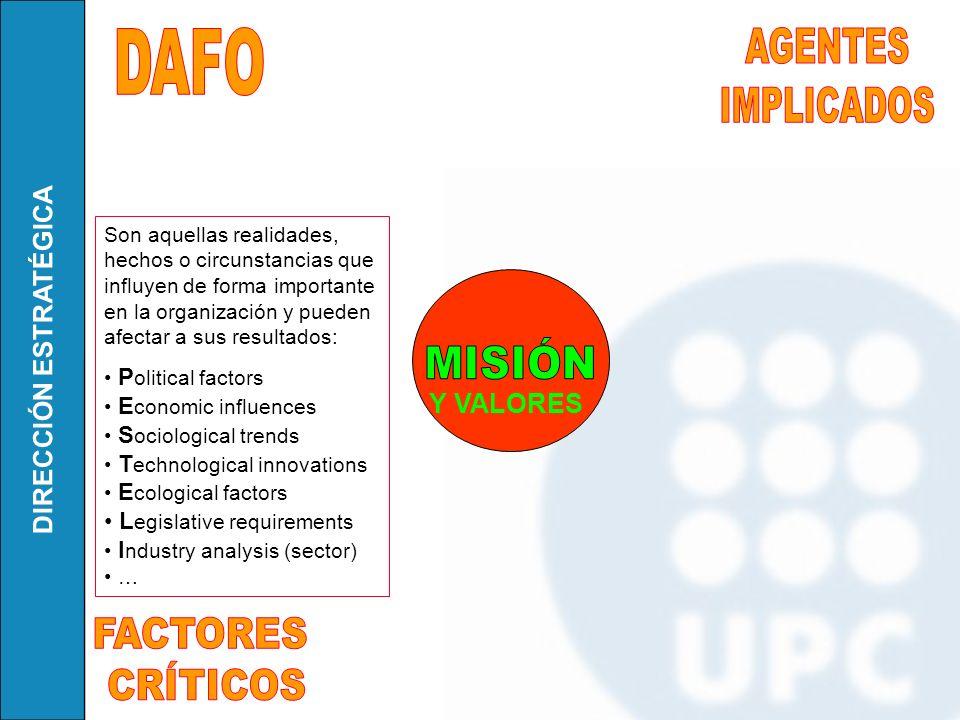 DAFO AGENTES IMPLICADOS MISIÓN FACTORES CRÍTICOS Y VALORES