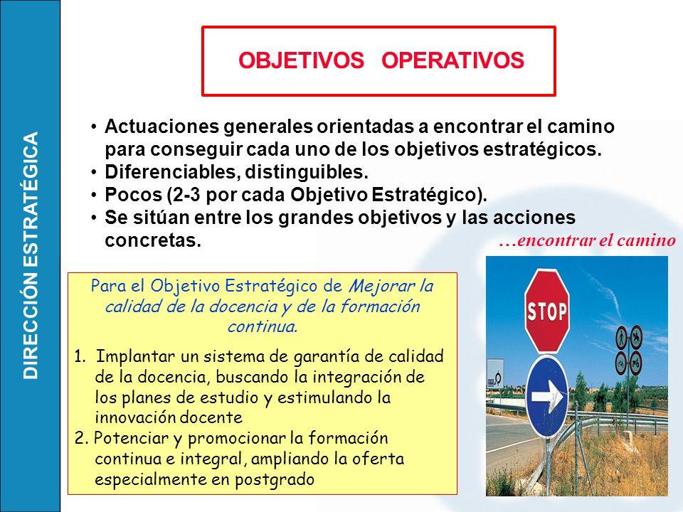 OBJETIVOS OPERATIVOS Actuaciones generales orientadas a encontrar el camino para conseguir cada uno de los objetivos estratégicos.