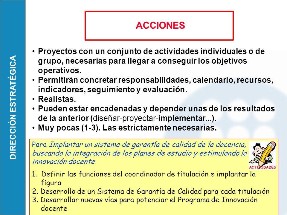 ACCIONES Proyectos con un conjunto de actividades individuales o de grupo, necesarias para llegar a conseguir los objetivos operativos.