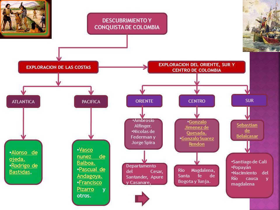 DESCUBRIMIENTO Y CONQUISTA DE COLOMBIA