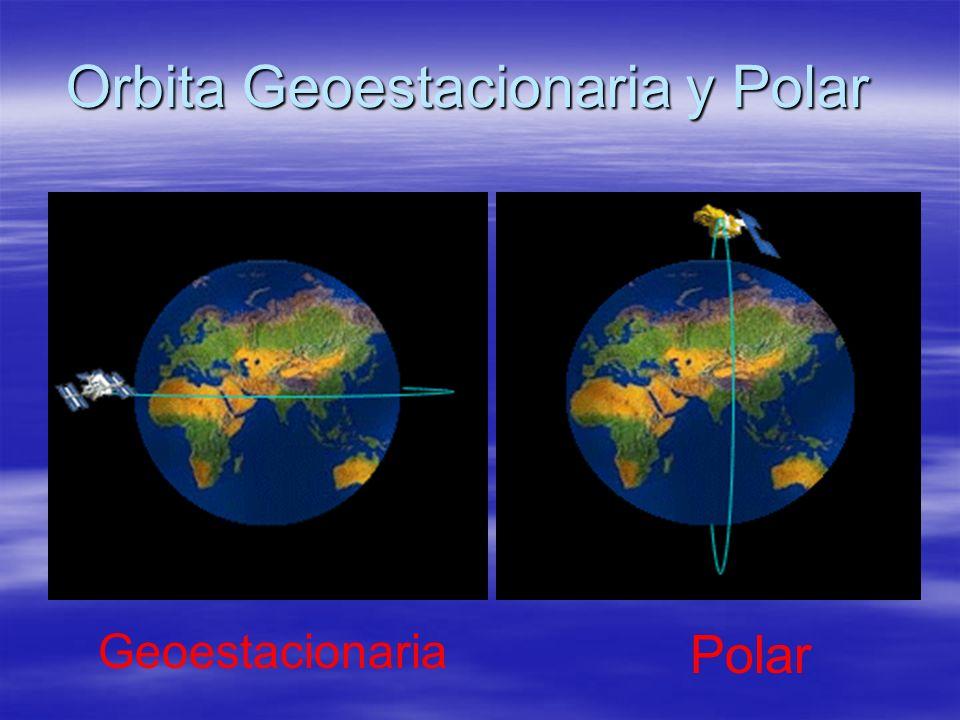 Orbita Geoestacionaria y Polar