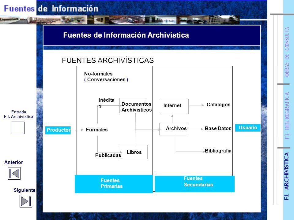 Fuentes de Información Archivística