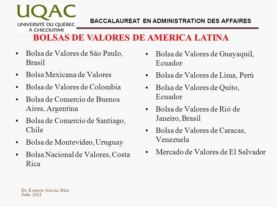 BOLSAS DE VALORES DE AMERICA LATINA