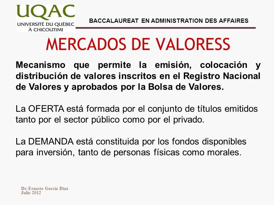 MERCADOS DE VALORESS
