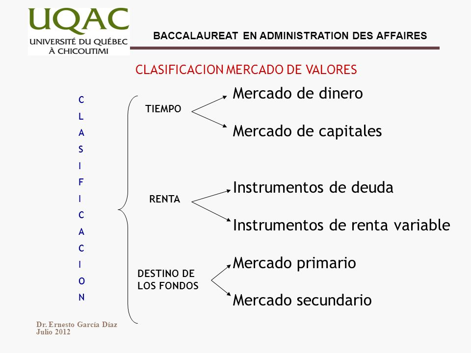 CLASIFICACION MERCADO DE VALORES