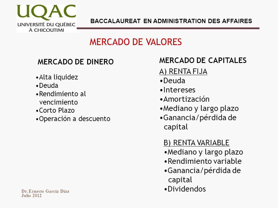 MERCADO DE VALORES MERCADO DE DINERO MERCADO DE CAPITALES