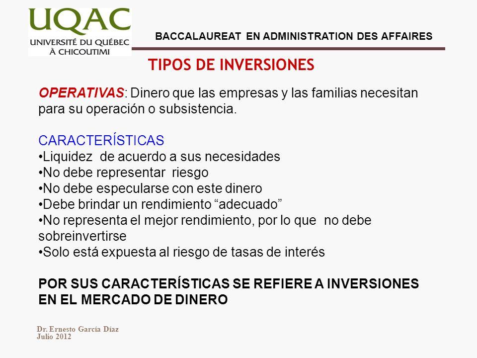 TIPOS DE INVERSIONES OPERATIVAS: Dinero que las empresas y las familias necesitan para su operación o subsistencia.