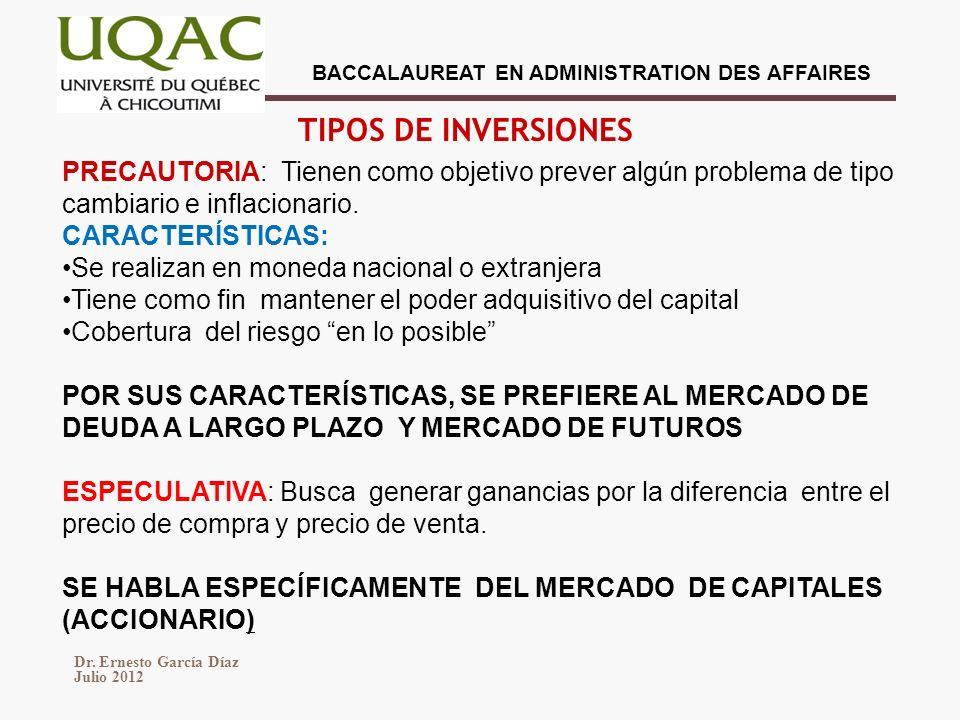 TIPOS DE INVERSIONES PRECAUTORIA: Tienen como objetivo prever algún problema de tipo cambiario e inflacionario.