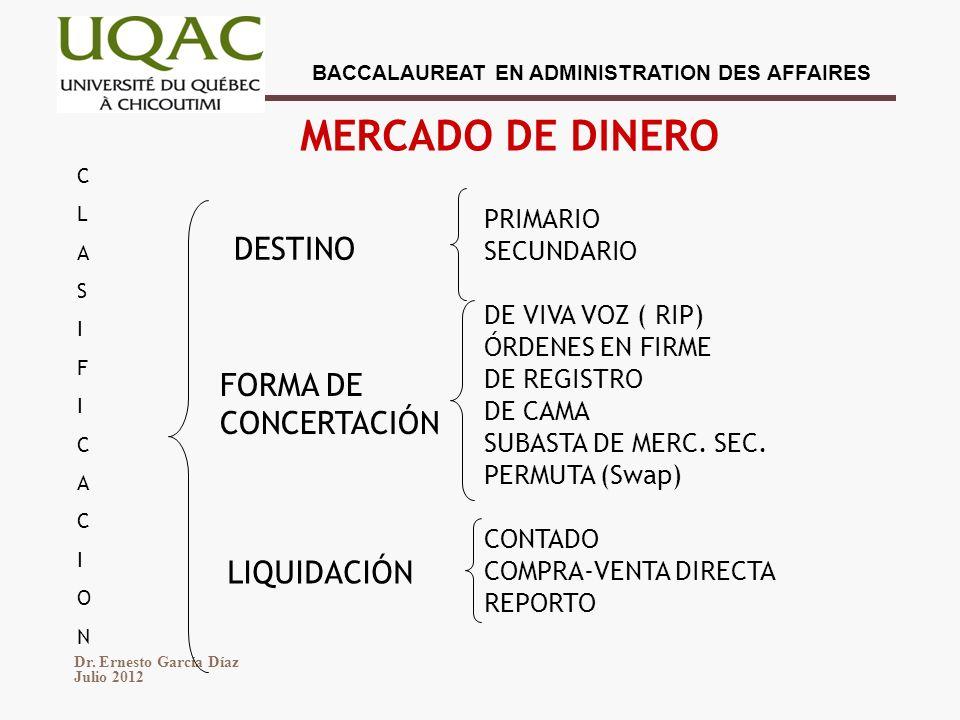 MERCADO DE DINERO DESTINO FORMA DE CONCERTACIÓN LIQUIDACIÓN PRIMARIO