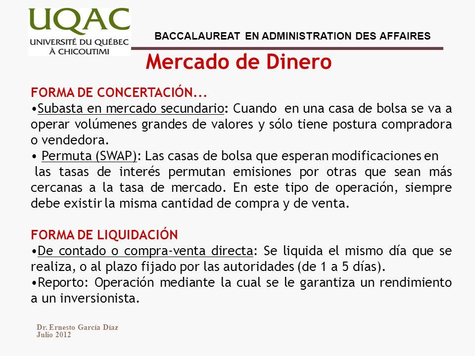 Mercado de Dinero FORMA DE CONCERTACIÓN...