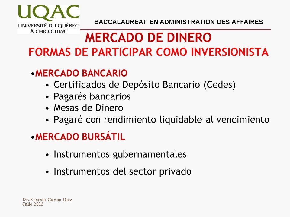 MERCADO DE DINERO FORMAS DE PARTICIPAR COMO INVERSIONISTA