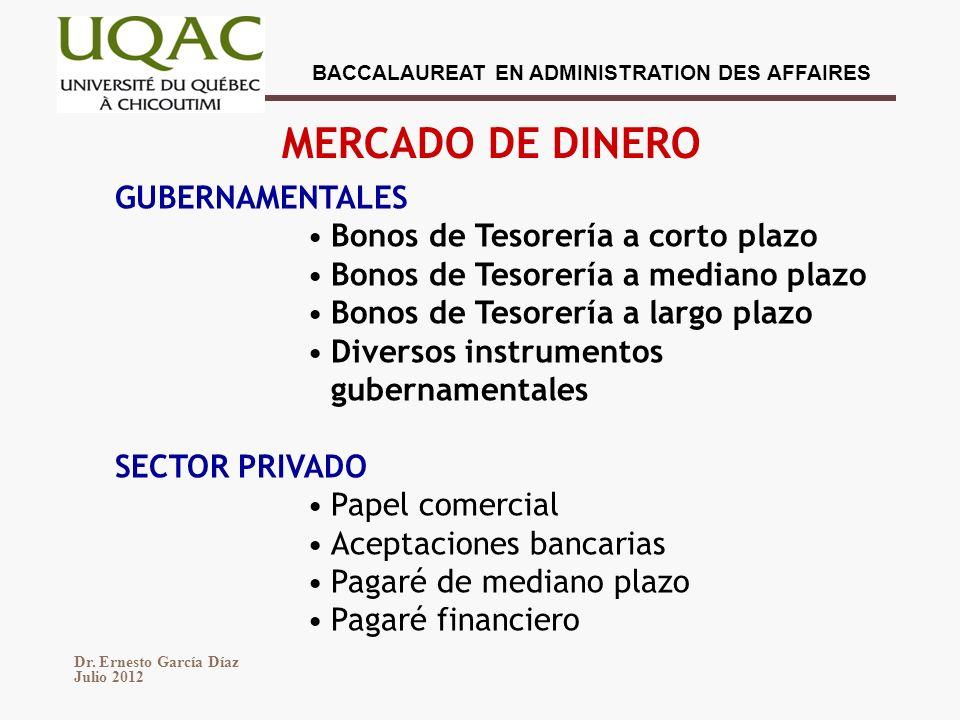 MERCADO DE DINERO GUBERNAMENTALES Bonos de Tesorería a corto plazo