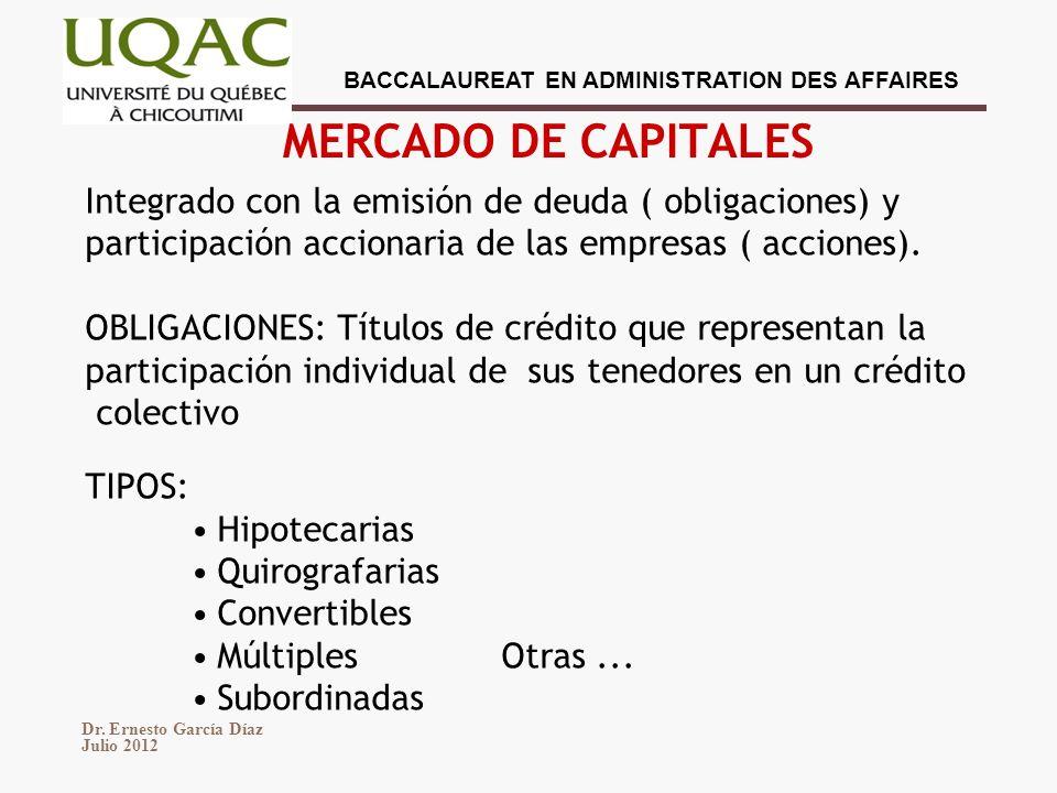 MERCADO DE CAPITALES Integrado con la emisión de deuda ( obligaciones) y. participación accionaria de las empresas ( acciones).