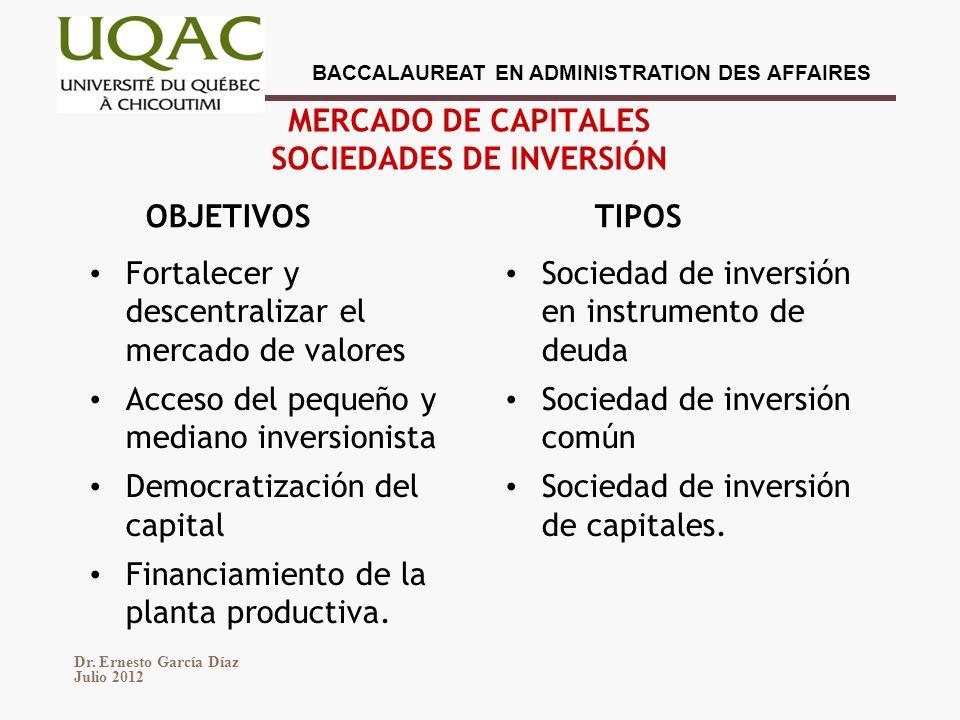 MERCADO DE CAPITALES SOCIEDADES DE INVERSIÓN