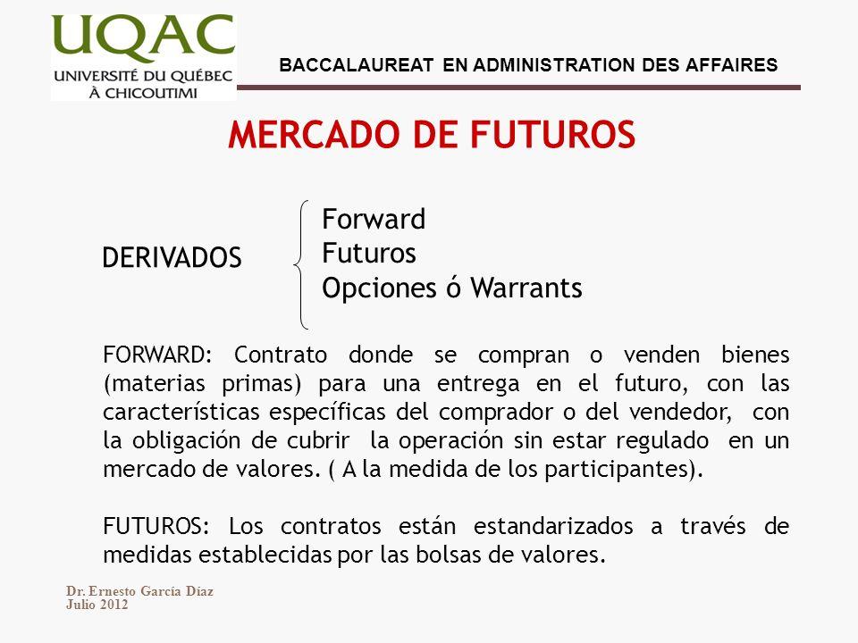 MERCADO DE FUTUROS Forward Futuros Opciones ó Warrants DERIVADOS