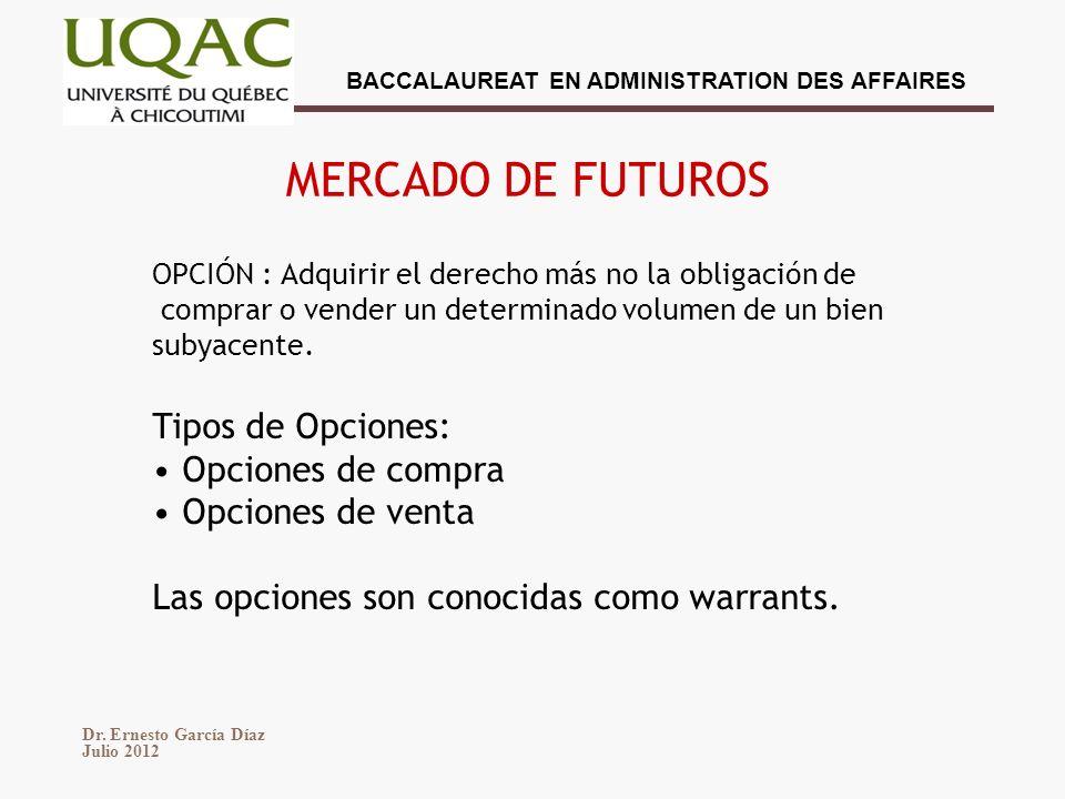 MERCADO DE FUTUROS Tipos de Opciones: Opciones de compra