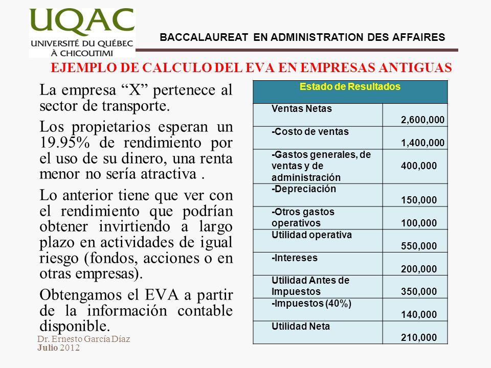 EJEMPLO DE CALCULO DEL EVA EN EMPRESAS ANTIGUAS