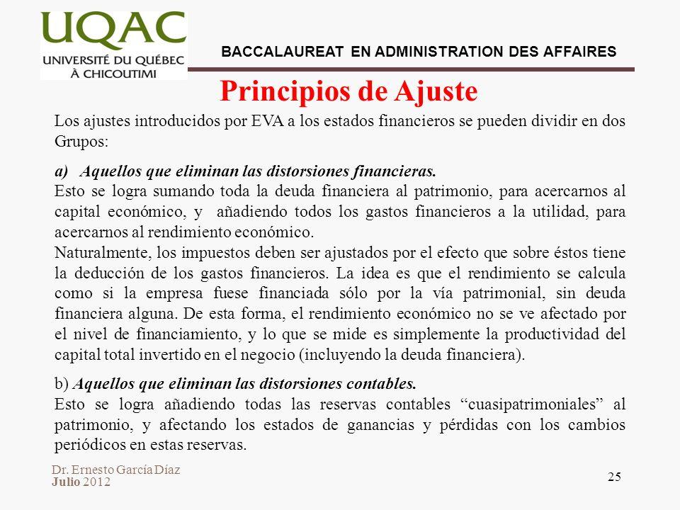 Principios de Ajuste Los ajustes introducidos por EVA a los estados financieros se pueden dividir en dos Grupos: