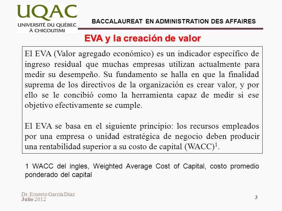 EVA y la creación de valor