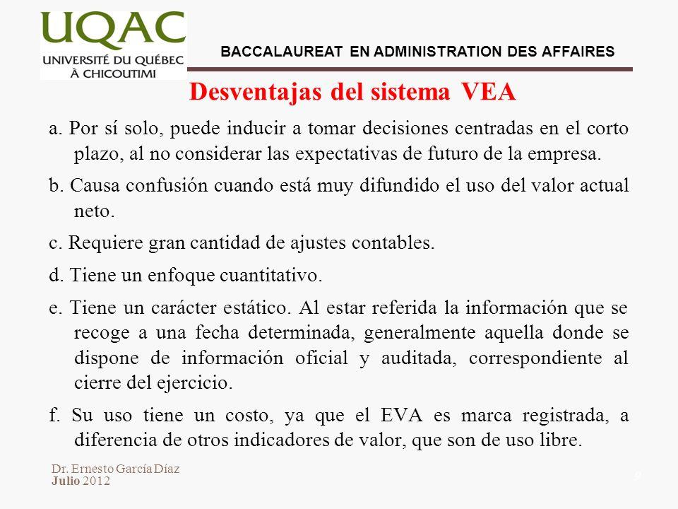 Desventajas del sistema VEA