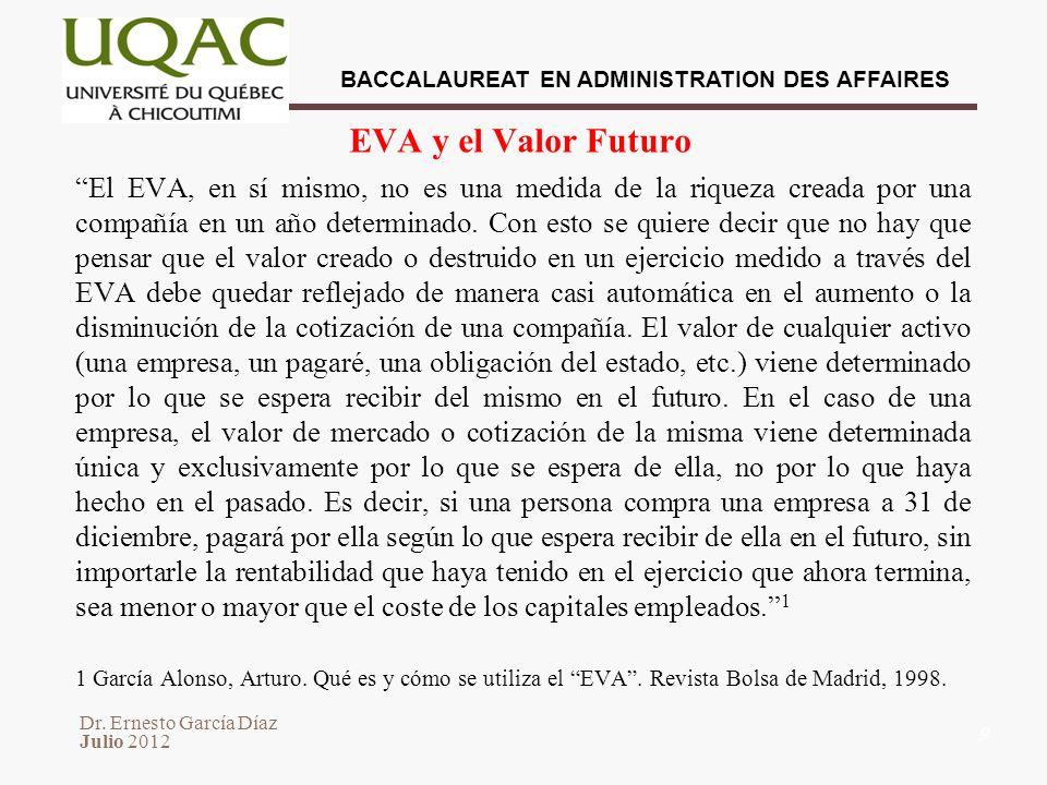 EVA y el Valor Futuro