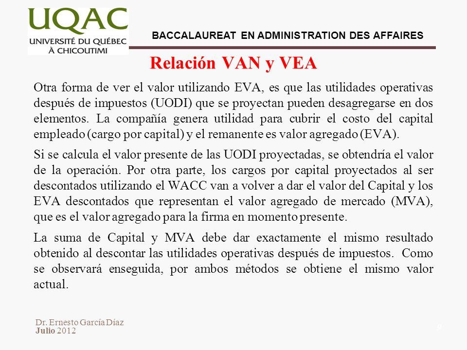 Relación VAN y VEA