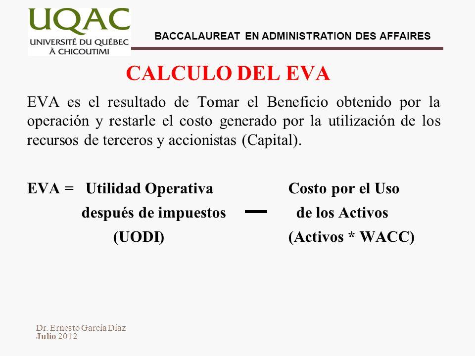CALCULO DEL EVA
