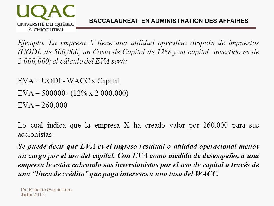 Ejemplo. La empresa X tiene una utilidad operativa después de impuestos (UODI) de 500,000, un Costo de Capital de 12% y su capital invertido es de 2 000,000; el cálculo del EVA será: