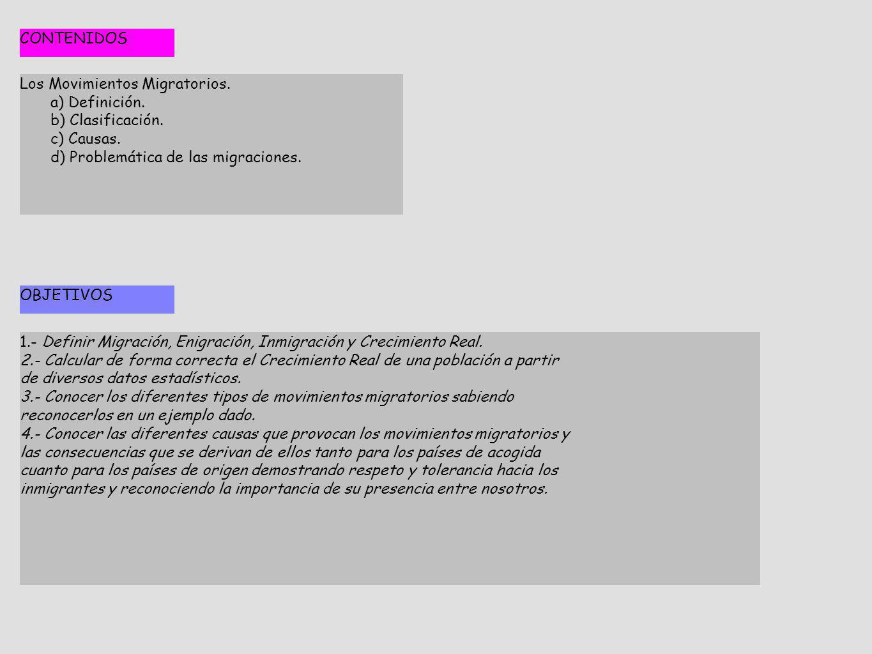 CONTENIDOS Los Movimientos Migratorios. a) Definición. b) Clasificación. c) Causas. d) Problemática de las migraciones.