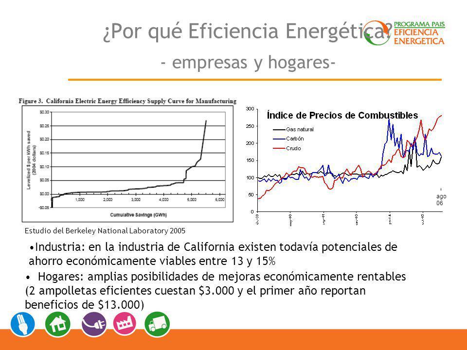 ¿Por qué Eficiencia Energética - empresas y hogares-