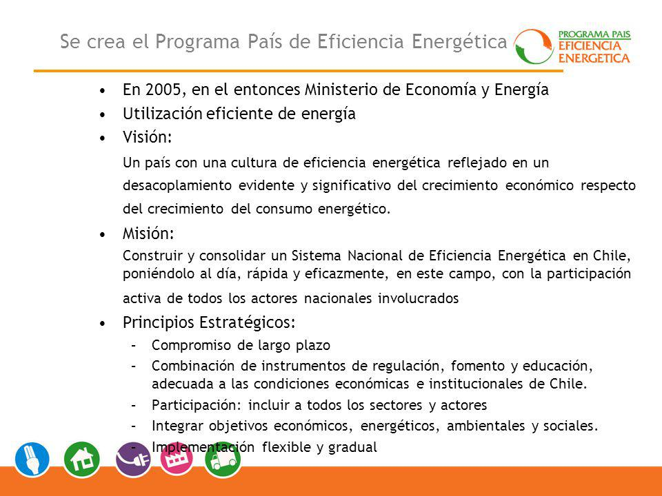 Se crea el Programa País de Eficiencia Energética