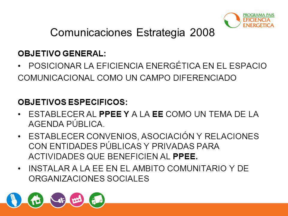 Comunicaciones Estrategia 2008