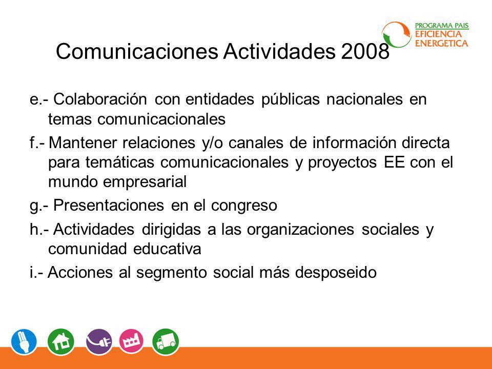 Comunicaciones Actividades 2008