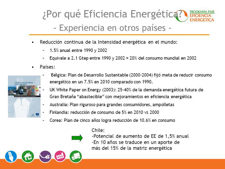 ¿Por qué Eficiencia Energética - Experiencia en otros países -