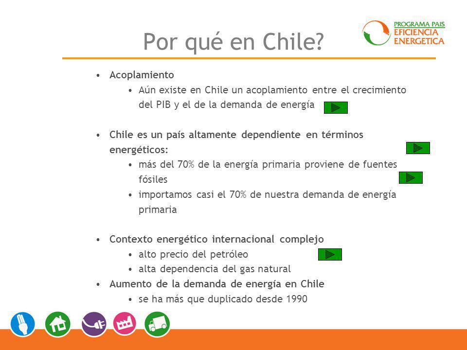 Por qué en Chile Acoplamiento