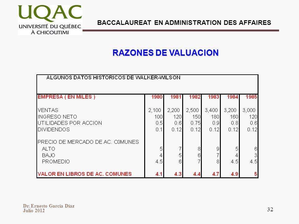 RAZONES DE VALUACION 32 32 32