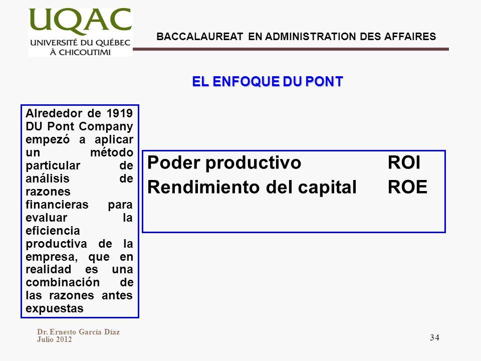 Rendimiento del capital ROE