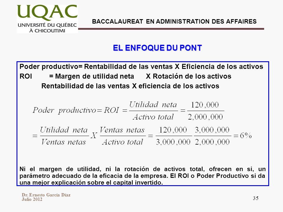 EL ENFOQUE DU PONT Poder productivo= Rentabilidad de las ventas X Eficiencia de los activos.