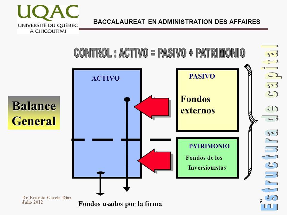 CONTROL : ACTIVO = PASIVO + PATRIMONIO