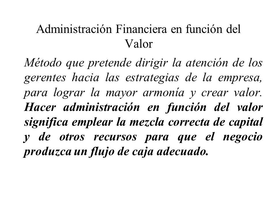 Administración Financiera en función del Valor