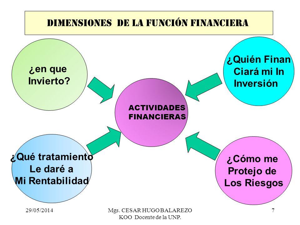 dimensiones de la función financiera
